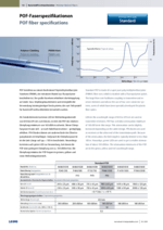POF fiber specifications