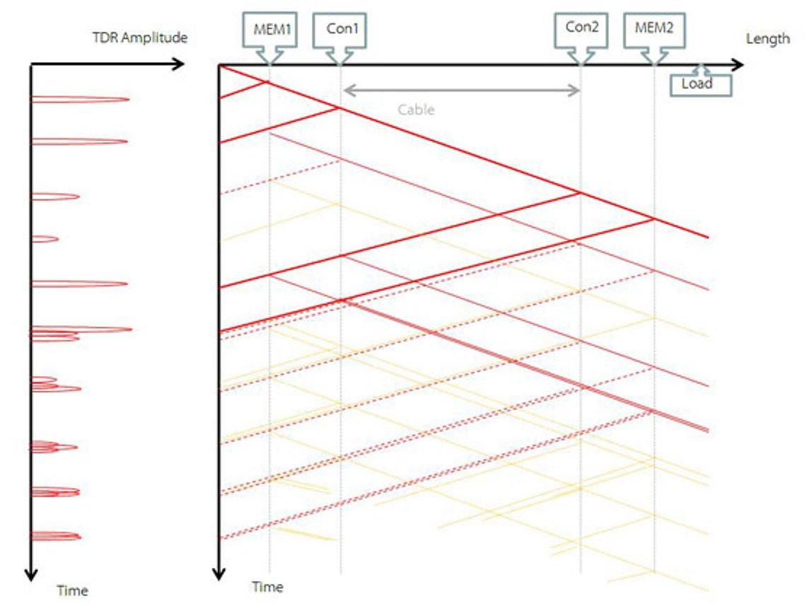 Applications: RF/HF Technology – LEONI