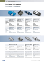 FiberConnect® PCF adapters