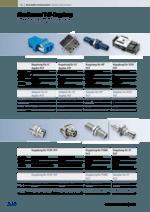 FiberConnect® PCF-Kupplungen