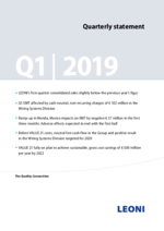 Quarterly statement Q1 2019