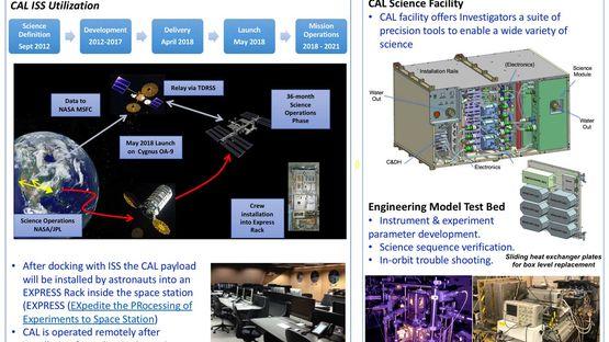 Cold Atom Laboratory - Mission Timeline