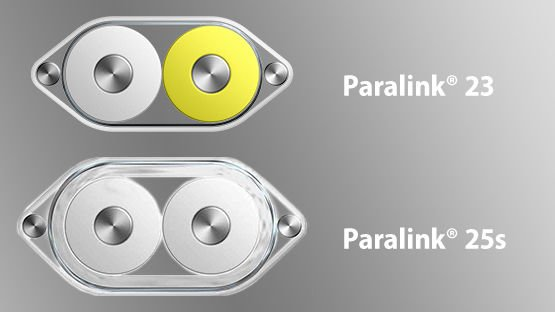 New production technology improves the signal integrity of ParaLink 25s at more than 20 GHz
