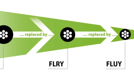 On the IAA 2015 booth: FLUY cables save 15 per cent of space