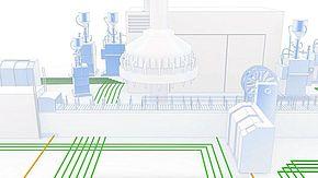 Willkommen in der LEONI-Welt von Automation & Drives