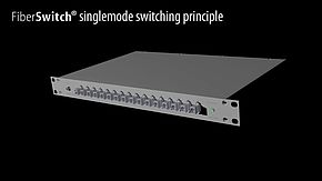 FiberSwitch® singlemode switching principle