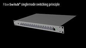 FiberSwitch® singlemode switching principle