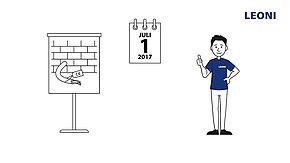 LEONI informiert über die neue Bauproduktenverordnung BauPVo